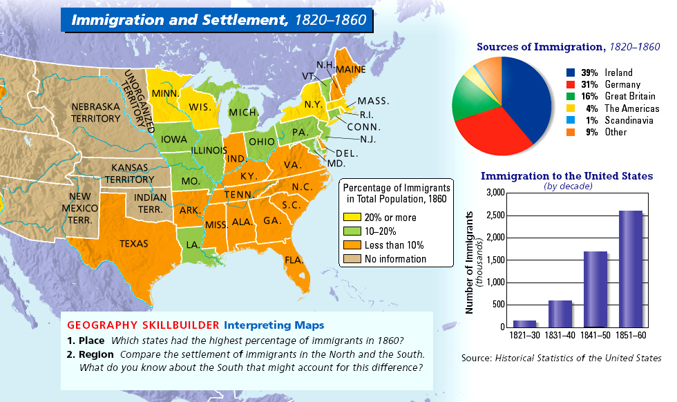 the immigration of latinos and hispanics in the american region essay