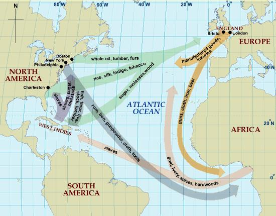 The transatlantic slave trade that played a major role in the history of slavery in america